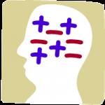 Positive & negative Glaubenssätze erkennen und ändern