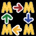 NLP Metaprogramme einfach verändern