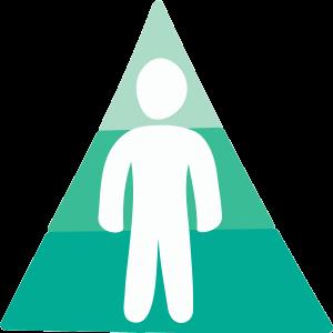 NLP Entscheidungshierarchie Gesundheit und Körper