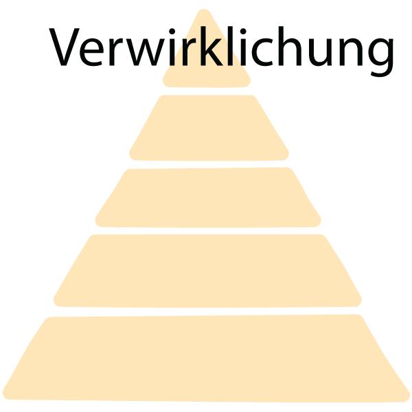 Maswlosche Bedürfnisspyramide Stufe 5: Verwirklichung